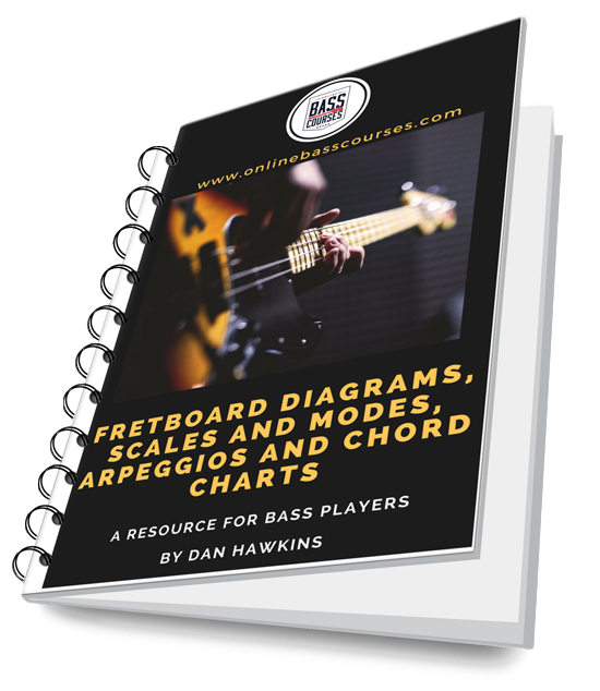 Fretboard Diagrams, Scales and Modes, Arpeggios and Chord Charts
